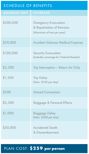 Business traveler benefits 2014